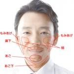 札幌中央クリニックメンズレーザー脱毛施術部位 (1)