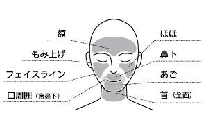 アイエスクリニック脱毛の施術部位・頭部